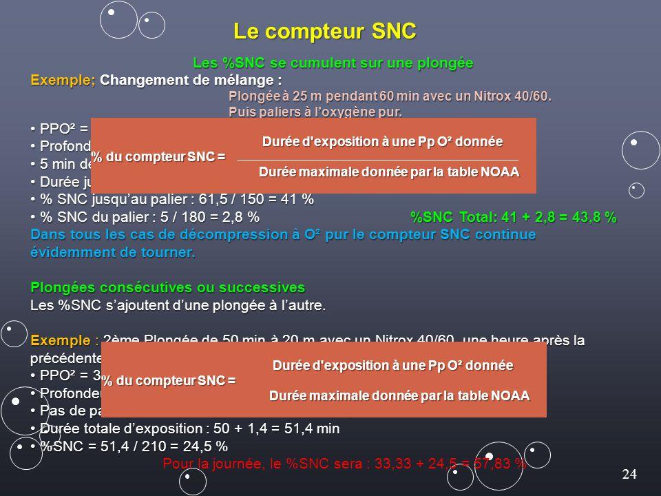 Les %SNC se cumulent sur une plongée