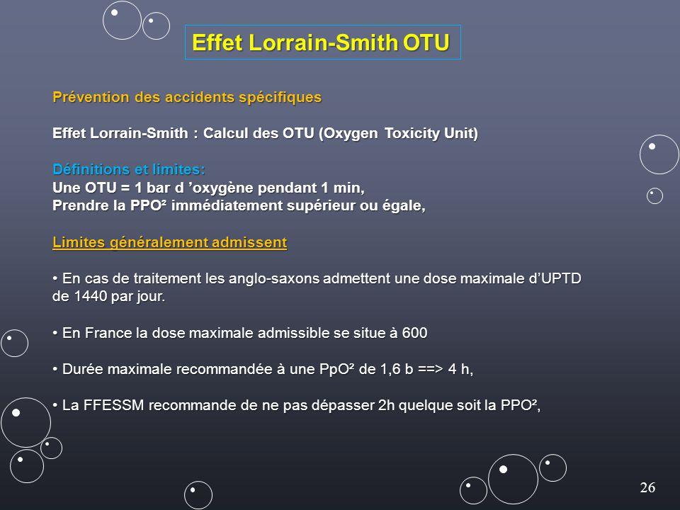 Effet Lorrain-Smith OTU