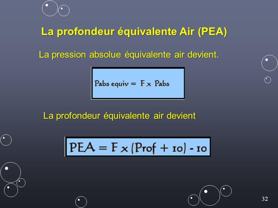 La profondeur équivalente Air (PEA)