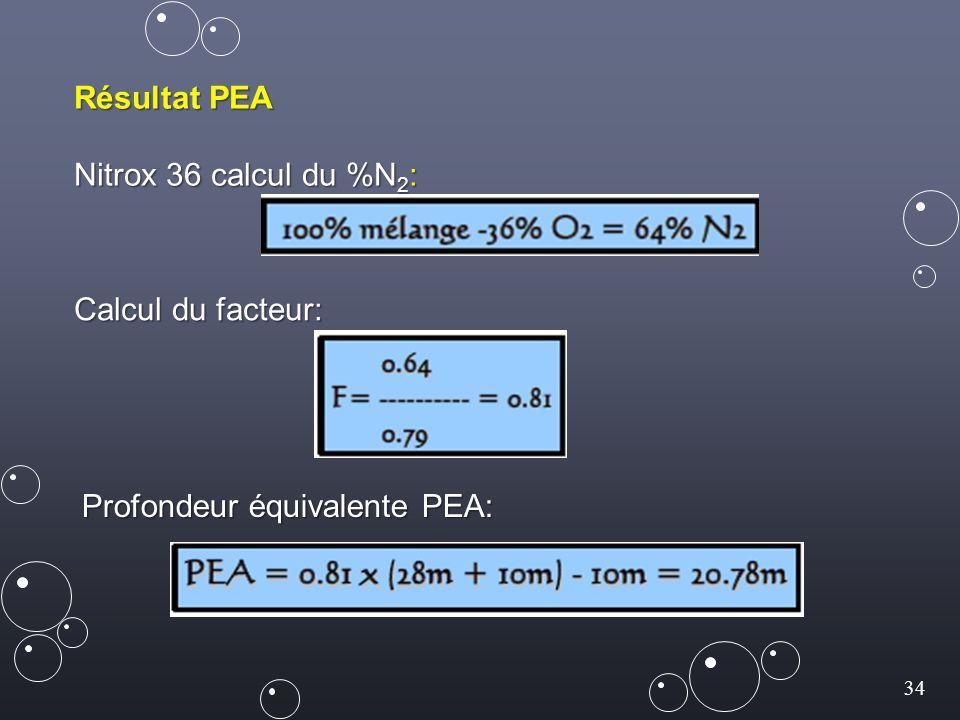 Résultat PEA Nitrox 36 calcul du %N2: Calcul du facteur: Profondeur équivalente PEA: