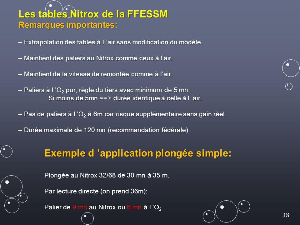 Les tables Nitrox de la FFESSM