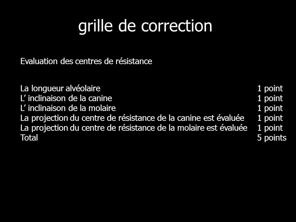 grille de correction Evaluation des centres de résistance