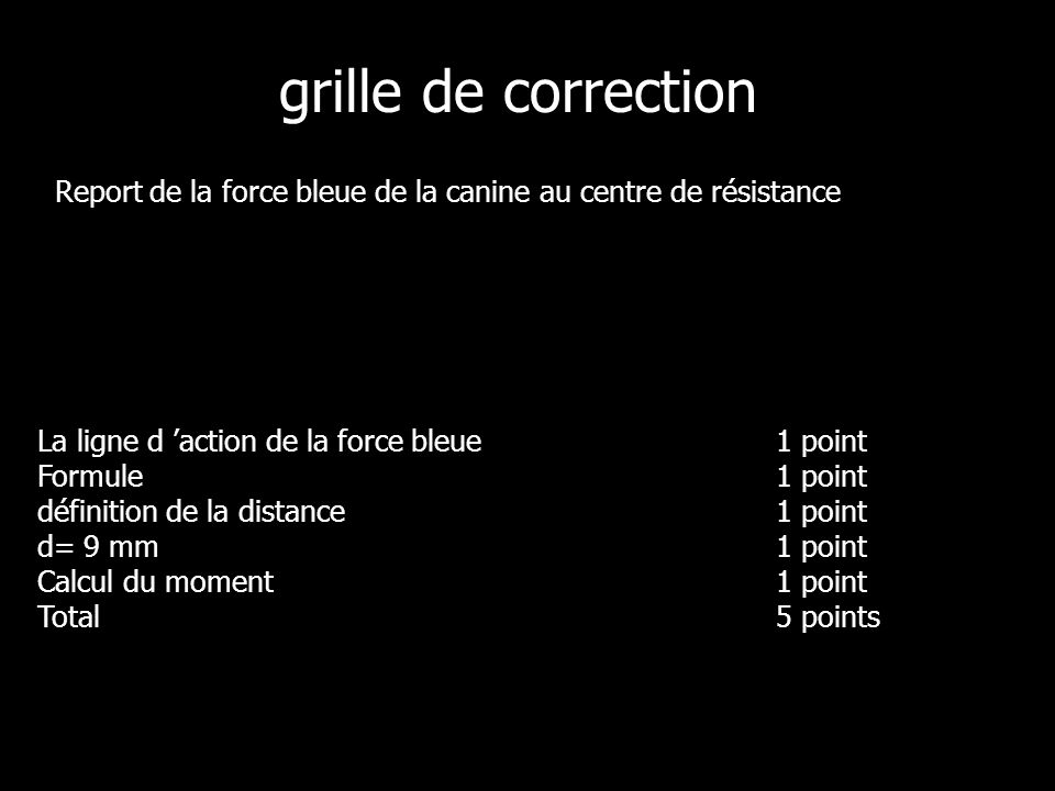 grille de correction Report de la force bleue de la canine au centre de résistance.