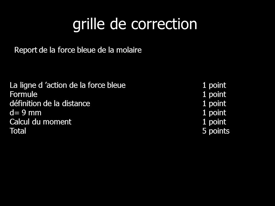 grille de correction Report de la force bleue de la molaire