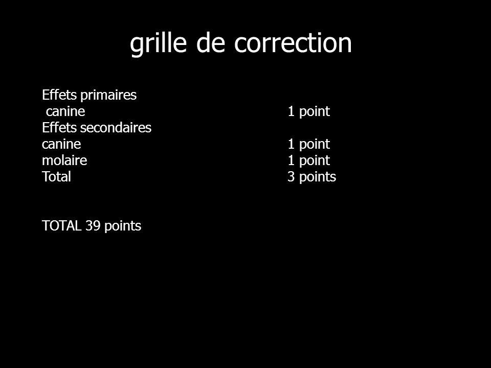 grille de correction
