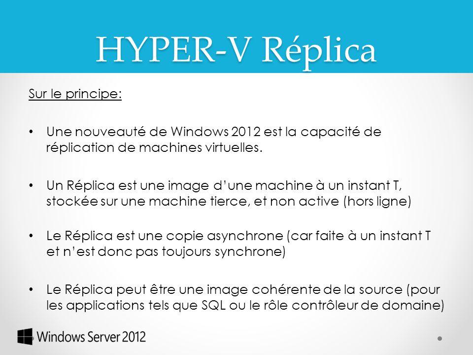 HYPER-V Réplica Sur le principe: