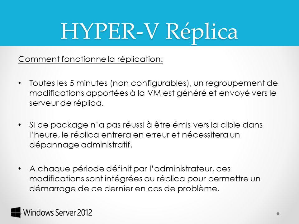 HYPER-V Réplica Comment fonctionne la réplication: