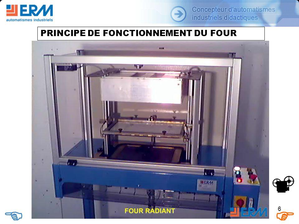 PRINCIPE DE FONCTIONNEMENT DU FOUR