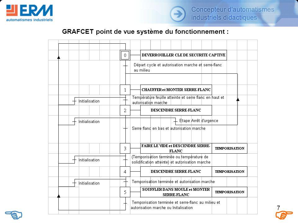 GRAFCET point de vue système du fonctionnement : E F