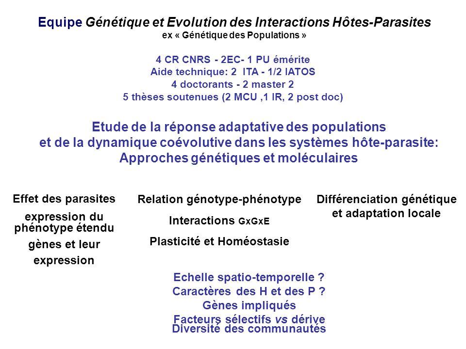 Equipe Génétique et Evolution des Interactions Hôtes-Parasites