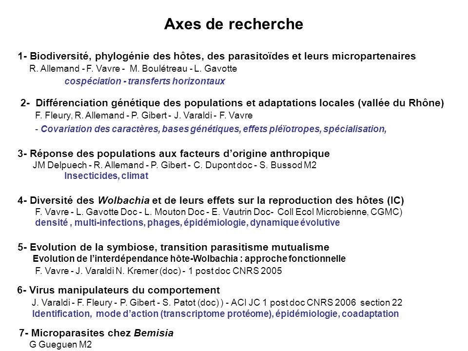 Axes de recherche 1- Biodiversité, phylogénie des hôtes, des parasitoïdes et leurs micropartenaires.