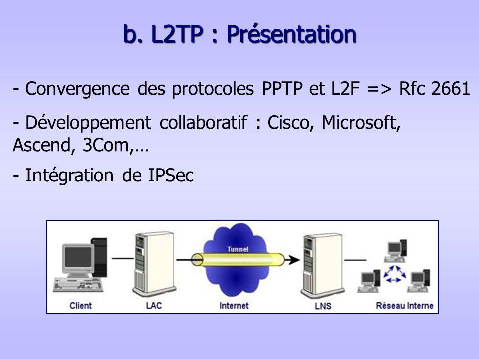 b. L2TP : Présentation - Convergence des protocoles PPTP et L2F => Rfc 2661. - Développement collaboratif : Cisco, Microsoft, Ascend, 3Com,…