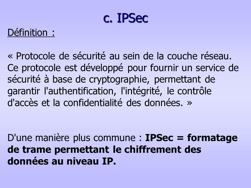 c. IPSec Définition :