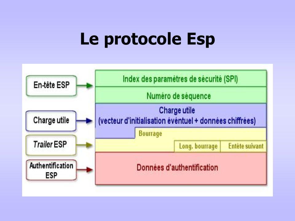 Le protocole Esp