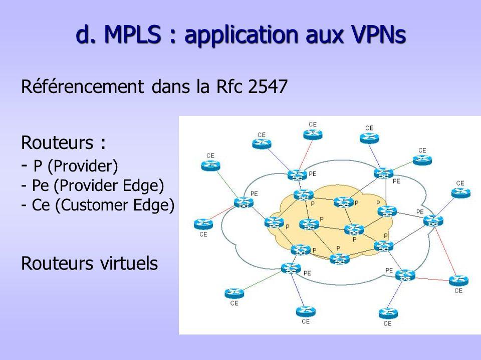 d. MPLS : application aux VPNs