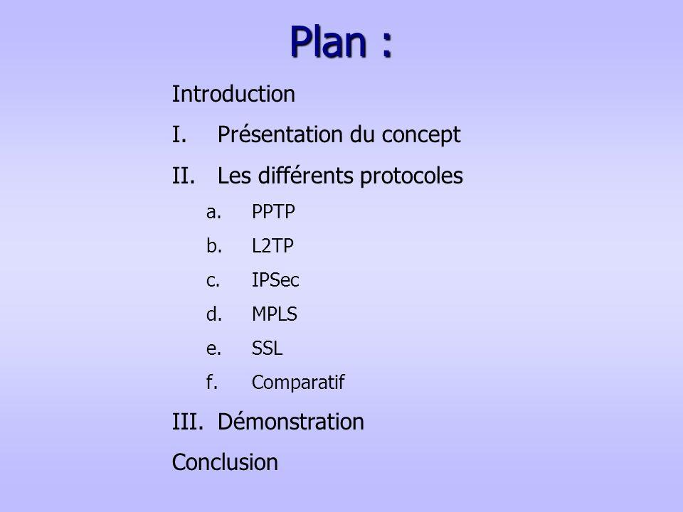 Plan : Introduction Présentation du concept Les différents protocoles