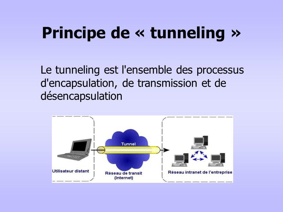 Principe de « tunneling »