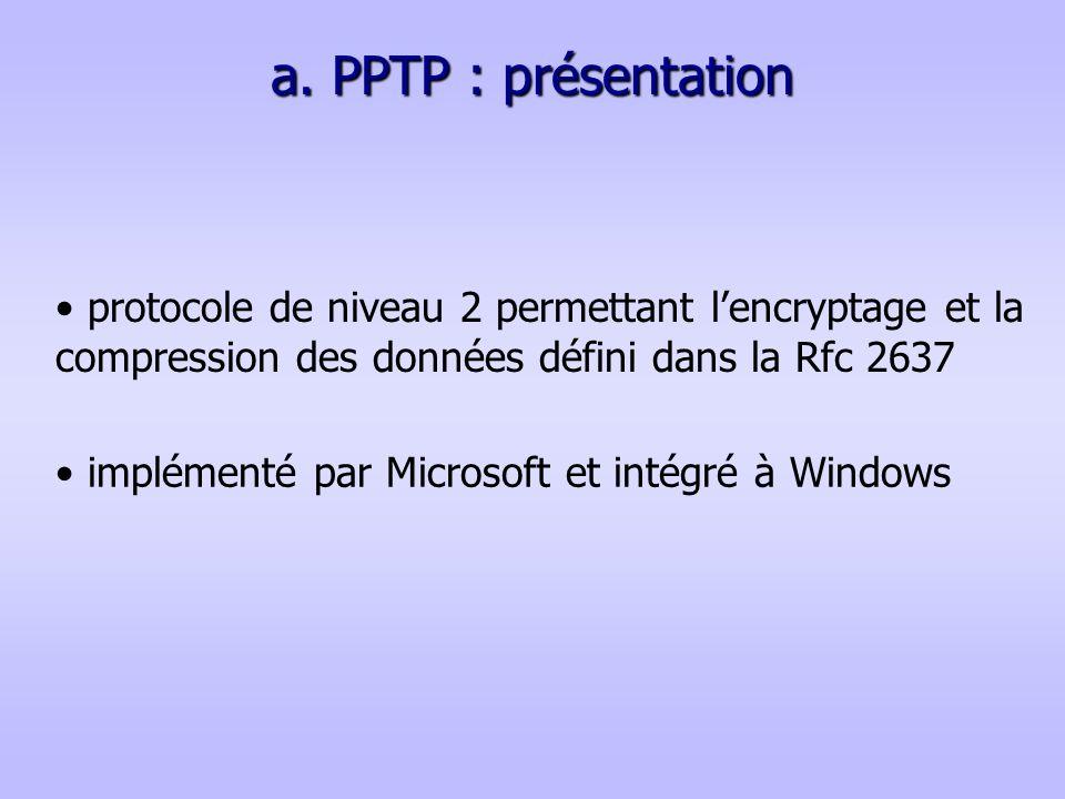 a. PPTP : présentation protocole de niveau 2 permettant l'encryptage et la compression des données défini dans la Rfc 2637.