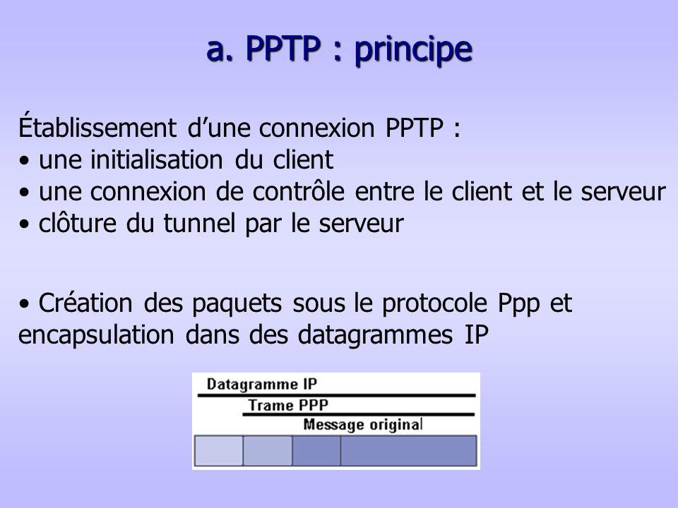 a. PPTP : principe Établissement d'une connexion PPTP :