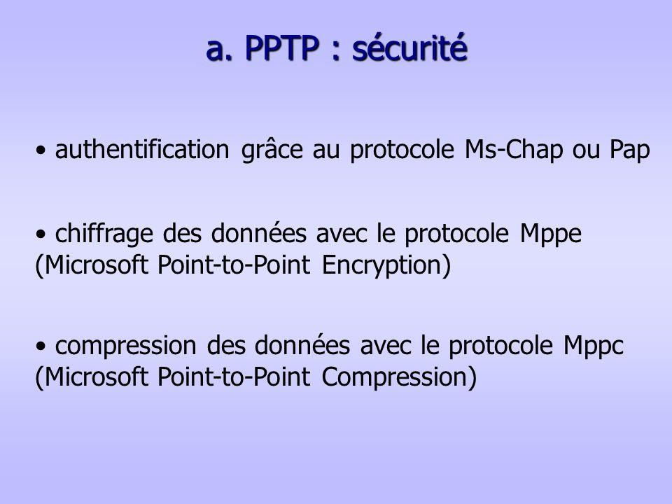 a. PPTP : sécurité authentification grâce au protocole Ms-Chap ou Pap