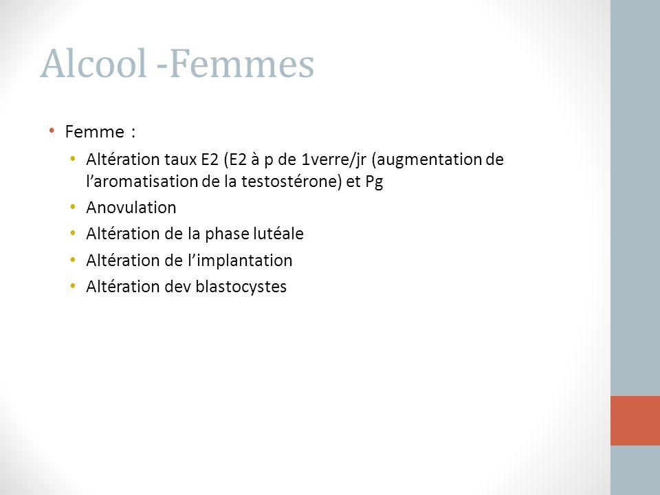 Alcool -Femmes Femme : Altération taux E2 (E2 à p de 1verre/jr (augmentation de l'aromatisation de la testostérone) et Pg.