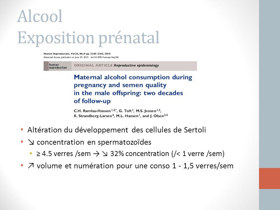 Alcool Exposition prénatal