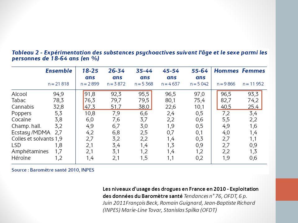 Les niveaux d usage des drogues en France en 2010 - Exploitation des données du Baromètre santé Tendances n° 76, OFDT, 6 p.
