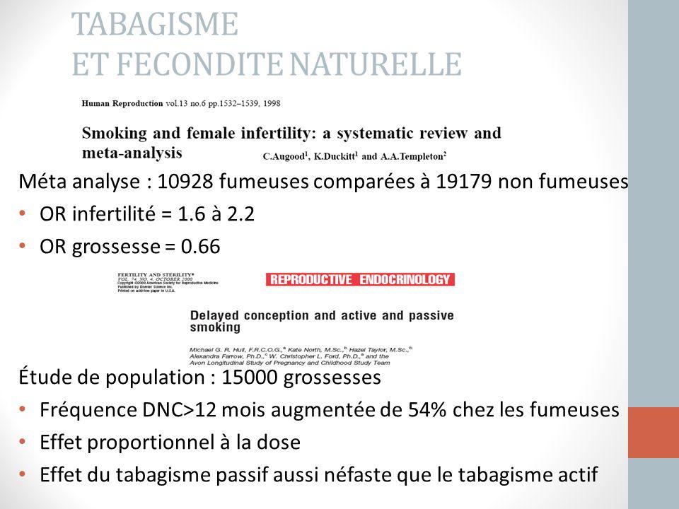 TABAGISME ET FECONDITE NATURELLE