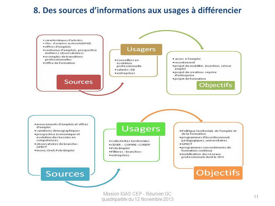 8. Des sources d'informations aux usages à différencier