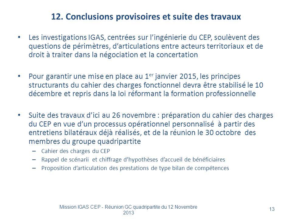 12. Conclusions provisoires et suite des travaux