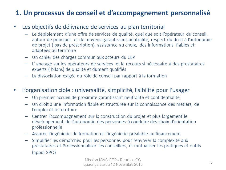 1. Un processus de conseil et d'accompagnement personnalisé