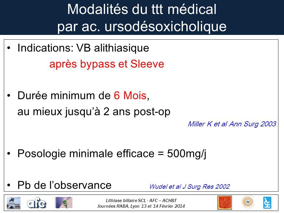 Modalités du ttt médical par ac. ursodésoxicholique