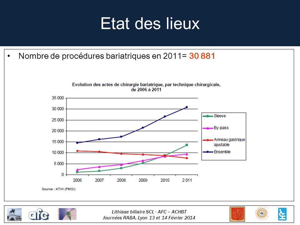 Etat des lieux Nombre de procédures bariatriques en 2011= 30 881