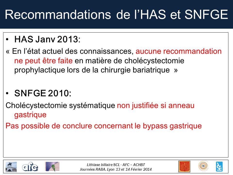 Recommandations de l'HAS et SNFGE