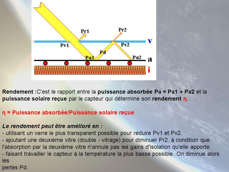 Rendement :C est le rapport entre la puissance absorbée Pa = Pa1 + Pa2 et la puissance solaire reçue par le capteur qui détermine son rendement η.
