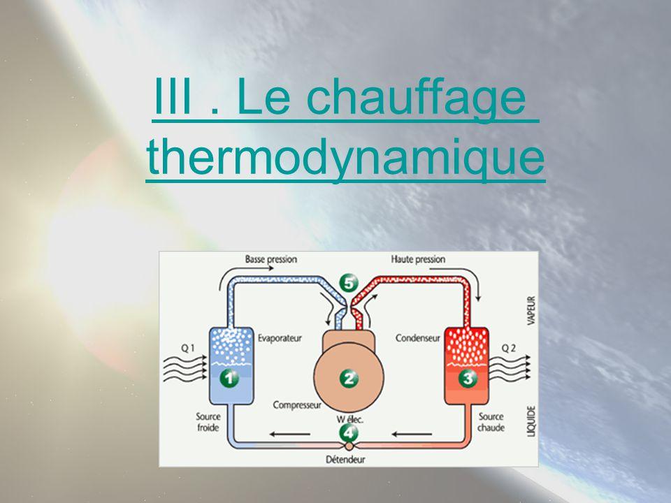 III . Le chauffage thermodynamique