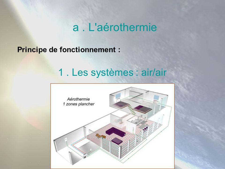 a . L aérothermie 1 . Les systèmes : air/air