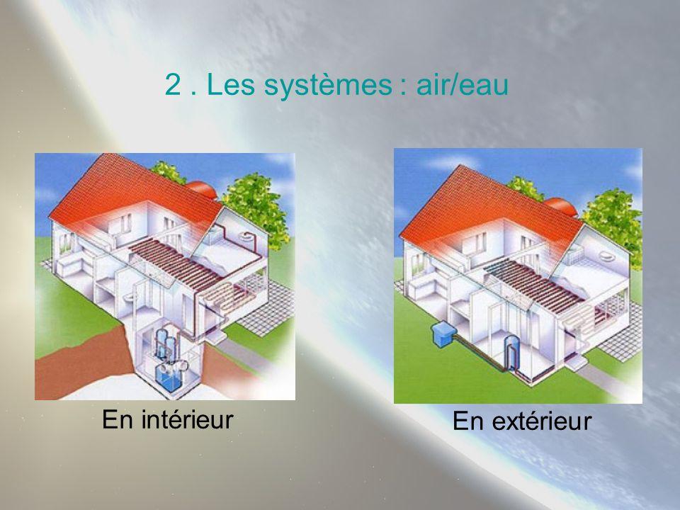 2 . Les systèmes : air/eau En intérieur En extérieur