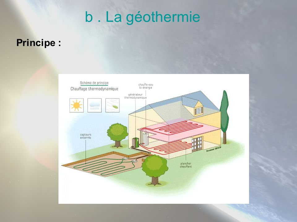 b . La géothermie Principe :