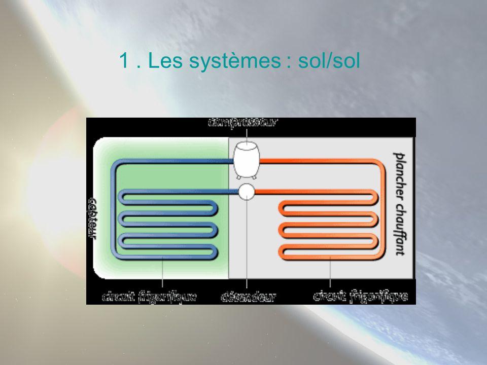 1 . Les systèmes : sol/sol