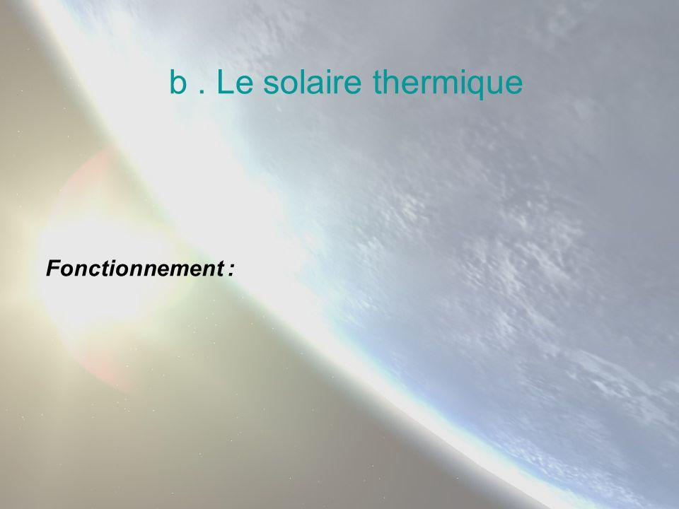 b . Le solaire thermique Fonctionnement :