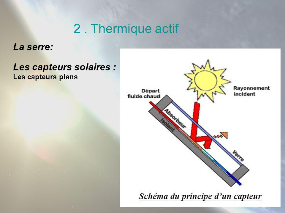 2 . Thermique actif La serre: Les capteurs solaires :