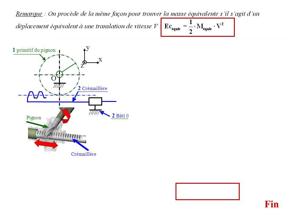 Exemple : y. 1 primitif du pignon.
