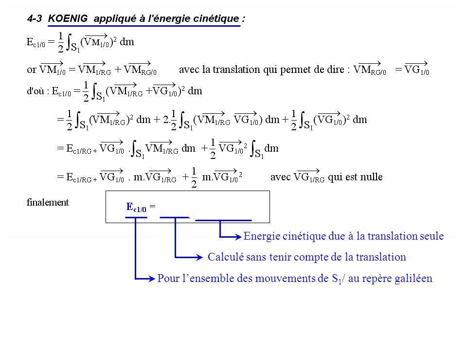 Energie cinétique due à la translation seule