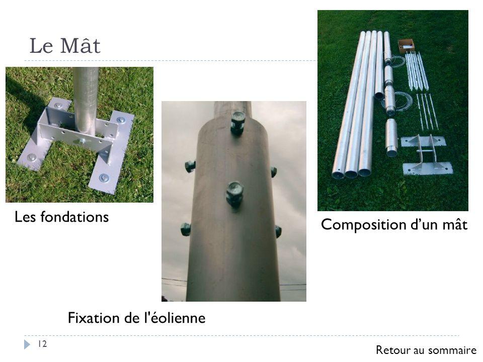 Le Mât Les fondations Composition d'un mât Fixation de l éolienne