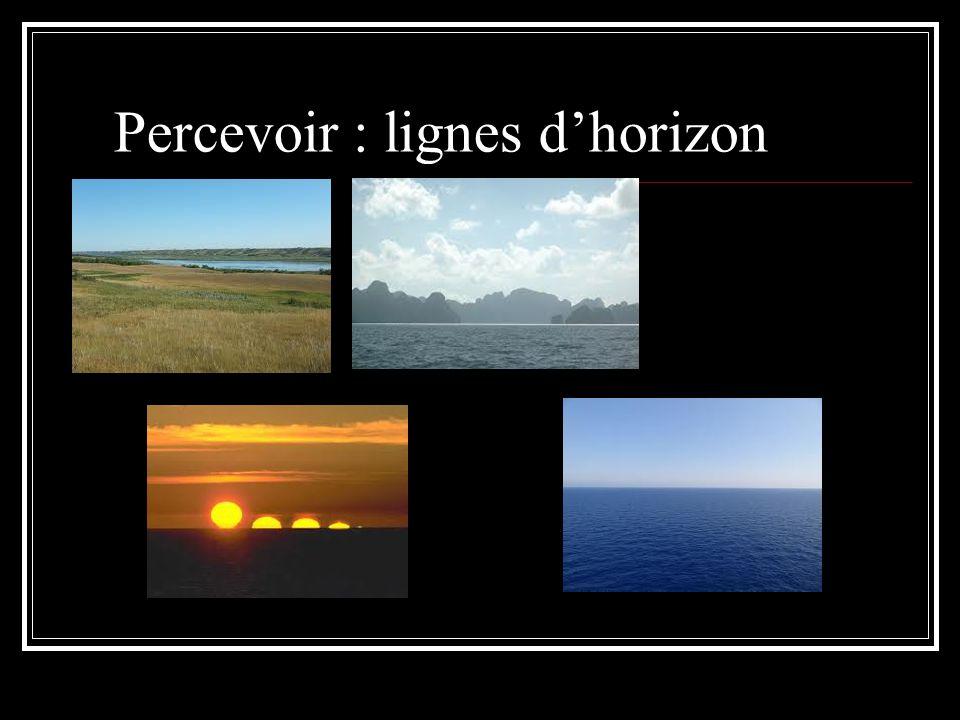 Percevoir : lignes d'horizon
