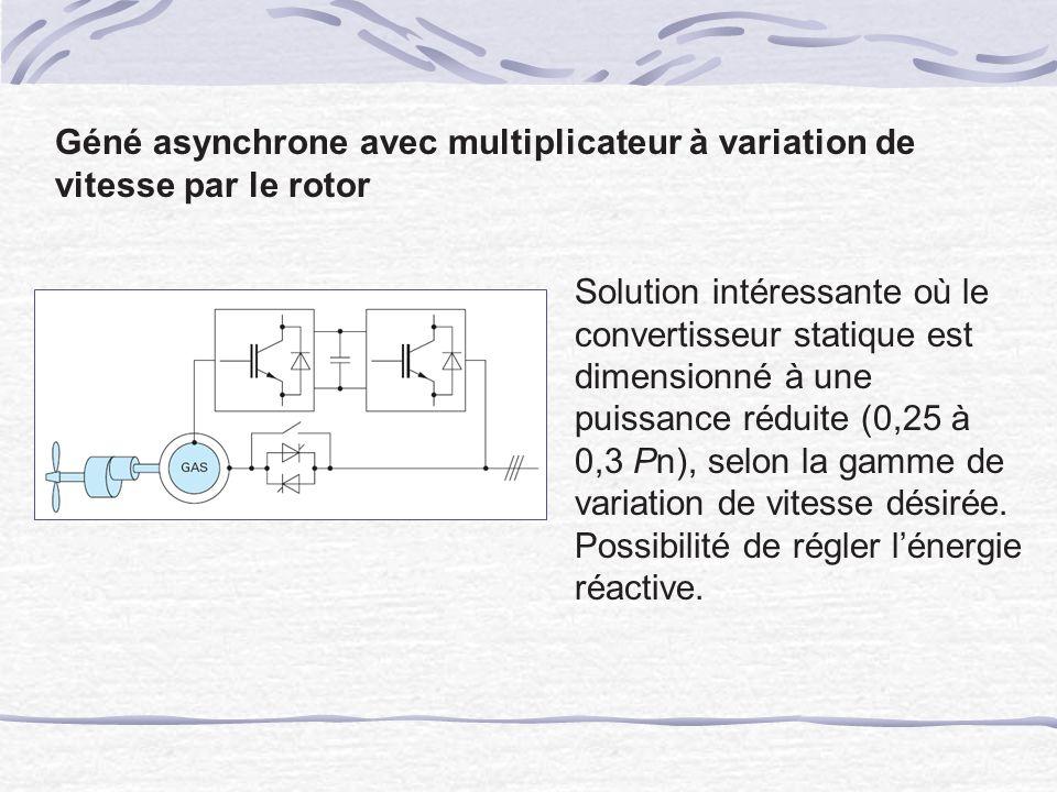 Géné asynchrone avec multiplicateur à variation de vitesse par le rotor