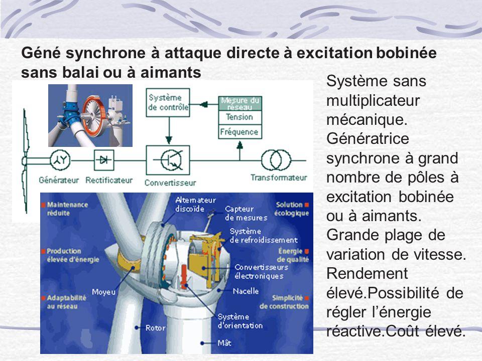 Géné synchrone à attaque directe à excitation bobinée sans balai ou à aimants