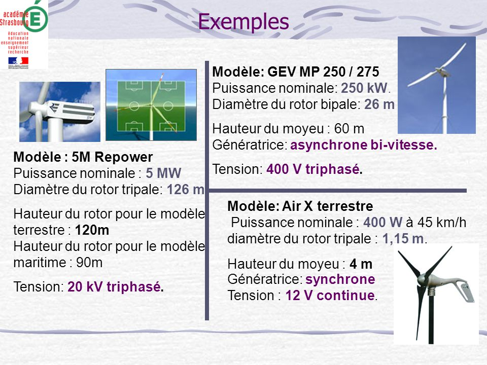 Exemples Modèle: GEV MP 250 / 275 Puissance nominale: 250 kW.