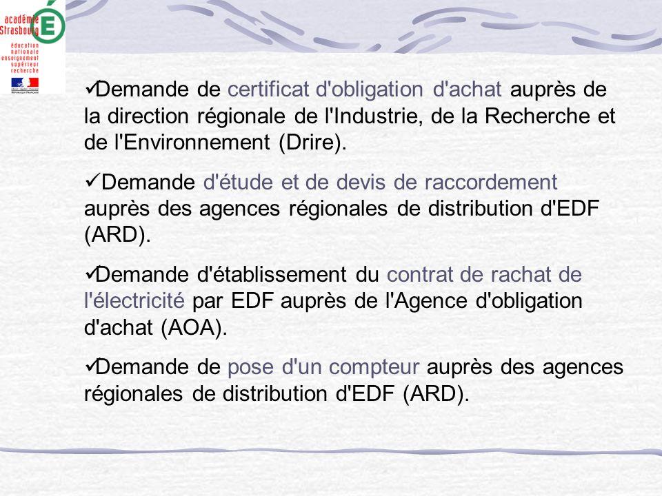 Demande de certificat d obligation d achat auprès de la direction régionale de l Industrie, de la Recherche et de l Environnement (Drire).